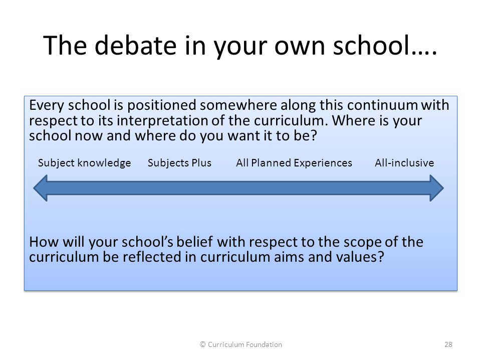 The debate in your own school….
