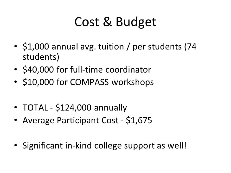 Cost & Budget $1,000 annual avg. tuition / per students (74 students)