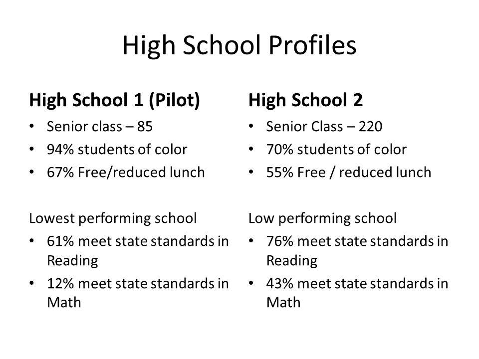 High School Profiles High School 1 (Pilot) High School 2