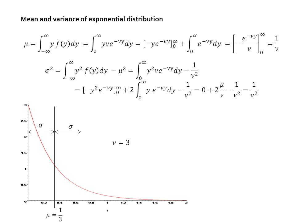 Mean and variance of exponential distribution