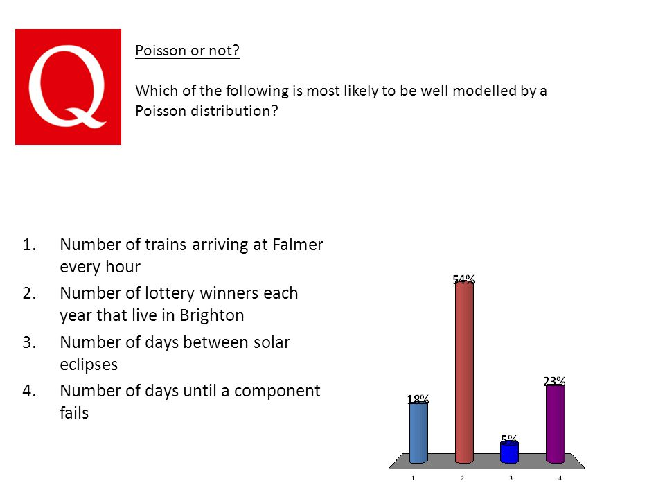 Number of trains arriving at Falmer every hour