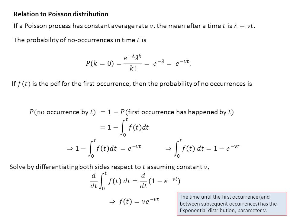 Relation to Poisson distribution