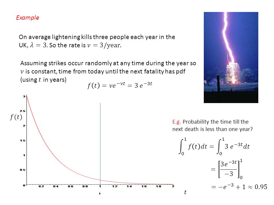 Example On average lightening kills three people each year in the UK, 𝜆=3. So the rate is 𝜈=3/year.