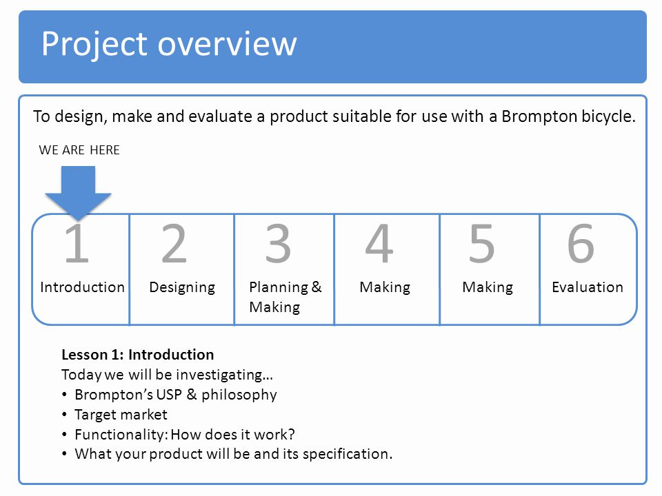 Project overview To design, make and evaluate a product suitable for use with a Brompton bicycle. WE ARE HERE.