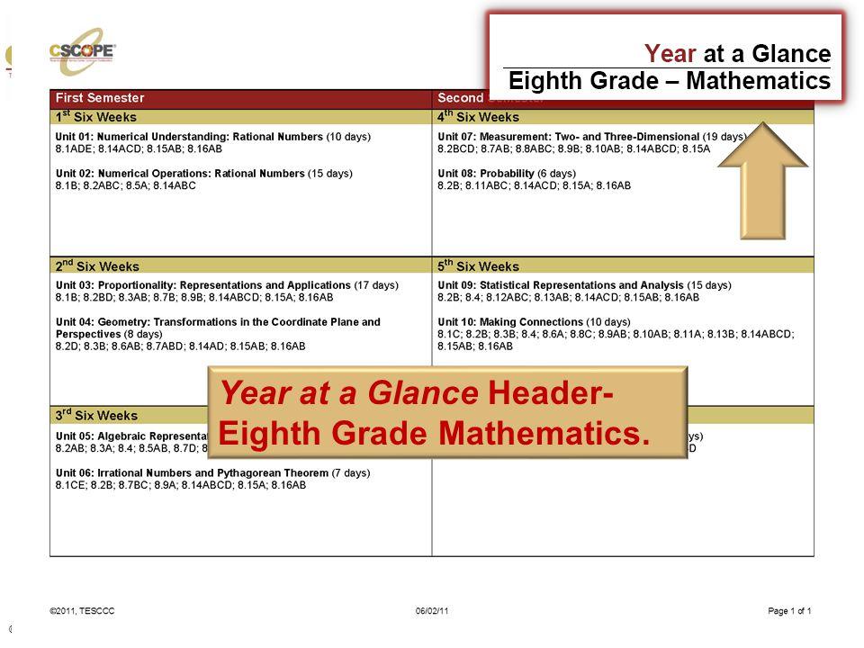 Year at a Glance Header- Eighth Grade Mathematics.