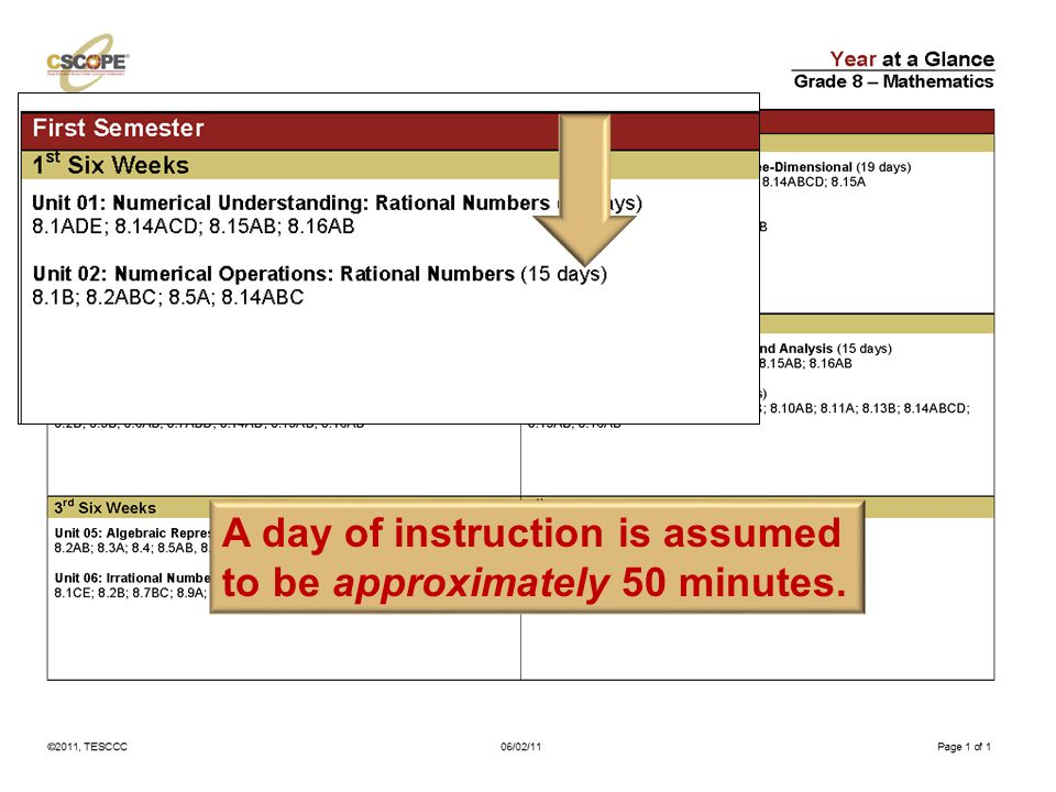 A day of instruction is assumed to be approximately 50 minutes.
