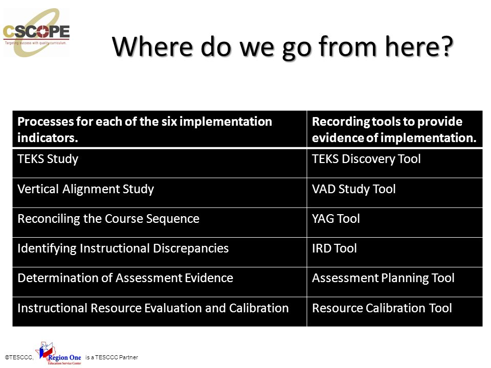 Where do we go from here Coaching Teachers and Administrators: