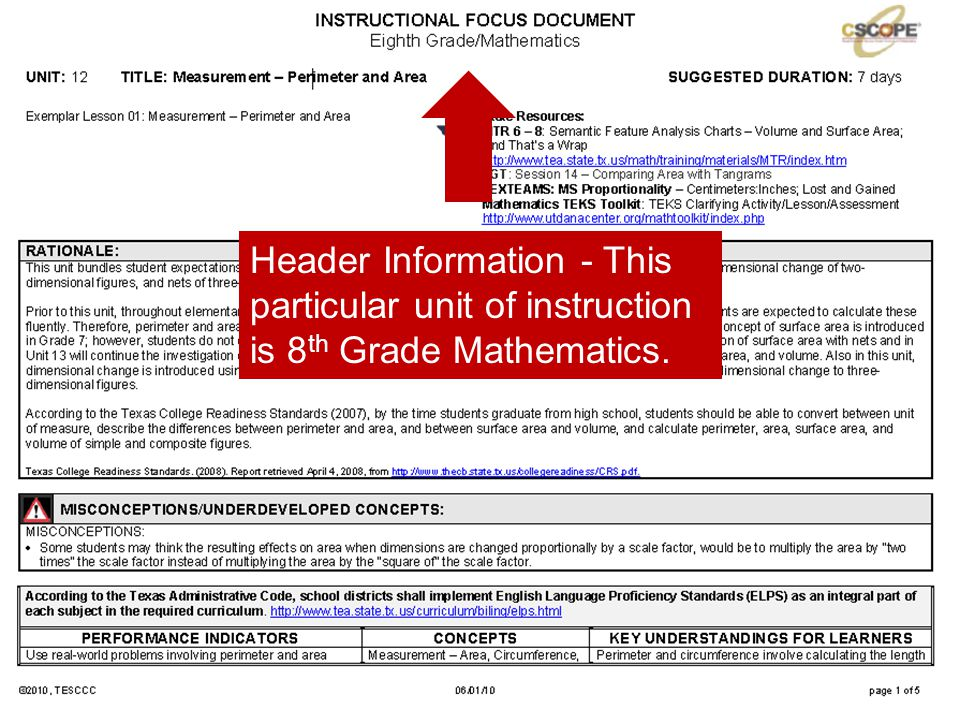 Header Information - This particular unit of instruction
