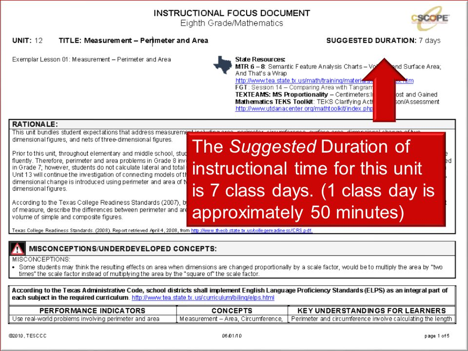 The Suggested Duration of instructional time for this unit is 7 class days. (1 class day is approximately 50 minutes)