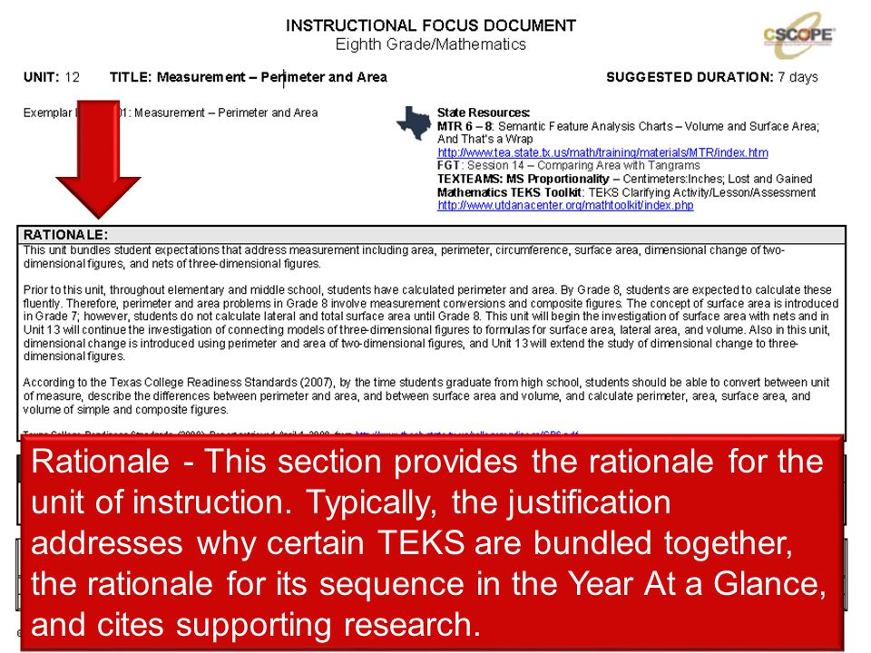 Rationale - This section provides the rationale for the unit of instruction.