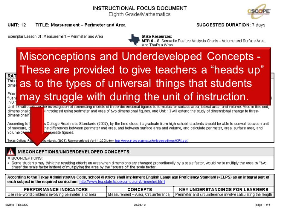 Misconceptions and Underdeveloped Concepts -These are provided to give teachers a heads up as to the types of universal things that students may struggle with during the unit of instruction.