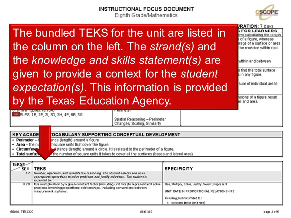 The bundled TEKS for the unit are listed in the column on the left