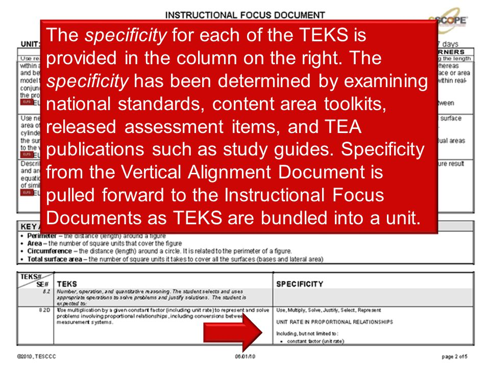 The specificity for each of the TEKS is provided in the column on the right. The specificity has been determined by examining national standards, content area toolkits, released assessment items, and TEA publications such as study guides. Specificity from the Vertical Alignment Document is pulled forward to the Instructional Focus Documents as TEKS are bundled into a unit.