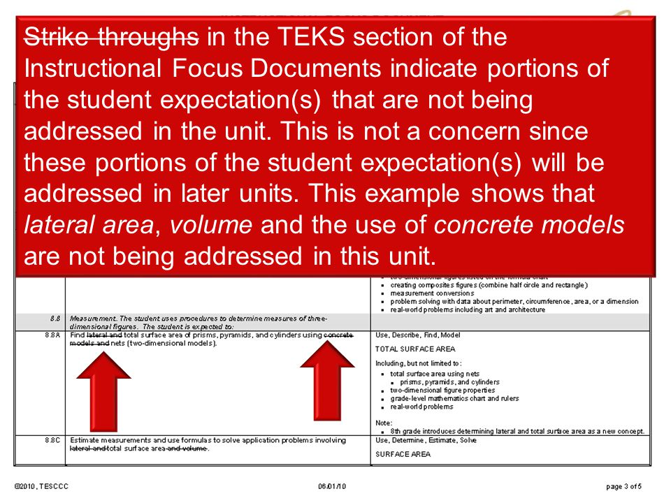 Strike throughs in the TEKS section of the Instructional Focus Documents indicate portions of the student expectation(s) that are not being addressed in the unit. This is not a concern since these portions of the student expectation(s) will be addressed in later units. This example shows that lateral area, volume and the use of concrete models are not being addressed in this unit.