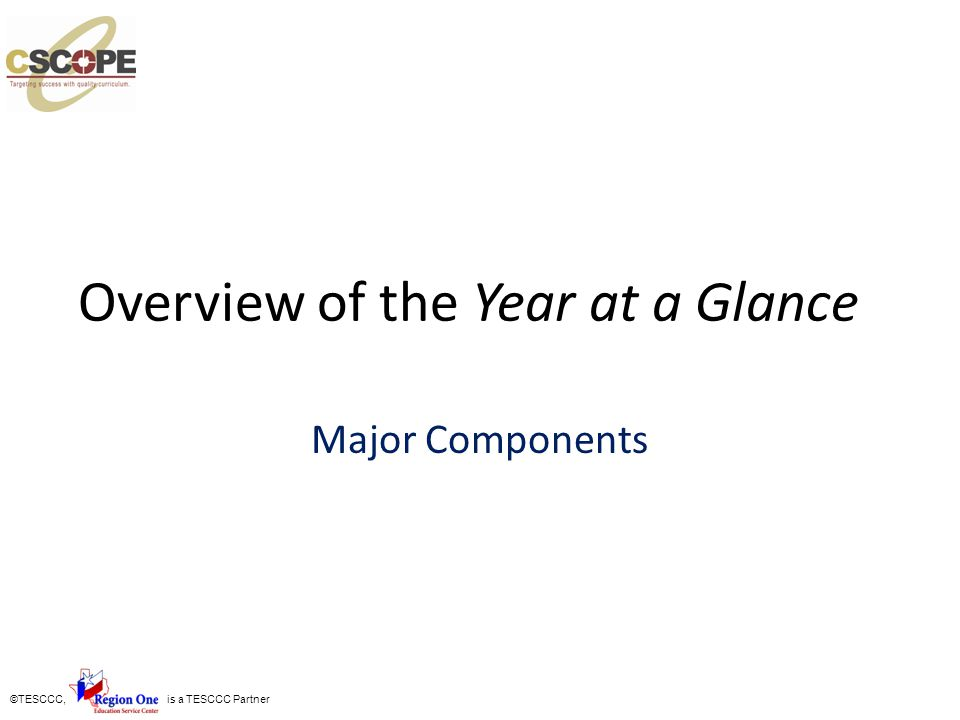 Overview of the Year at a Glance