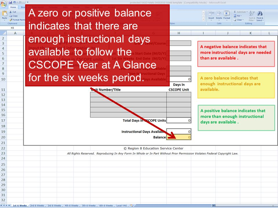 A zero or positive balance indicates that there are enough instructional days available to follow the CSCOPE Year at A Glance for the six weeks period.