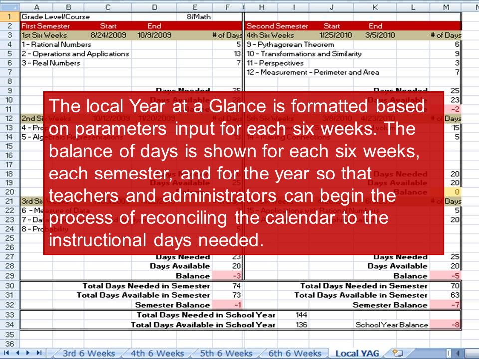 The local Year at a Glance is formatted based on parameters input for each six weeks.