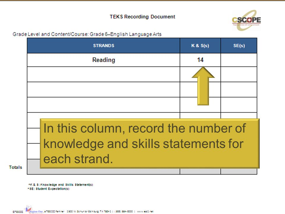 In this column, record the number of knowledge and skills statements for each strand.