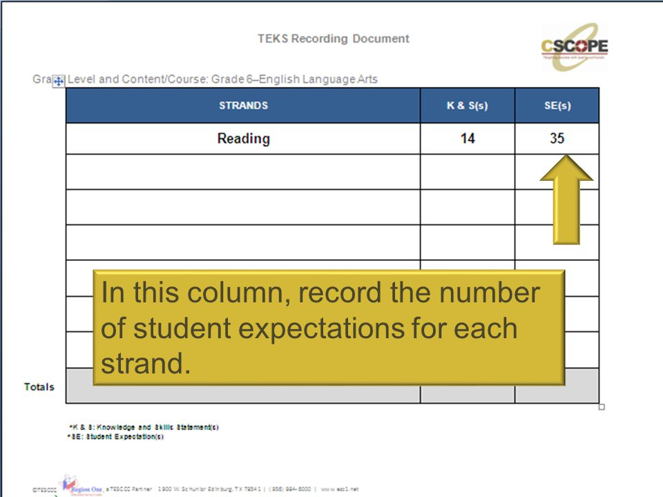 In this column, record the number of student expectations for each strand.
