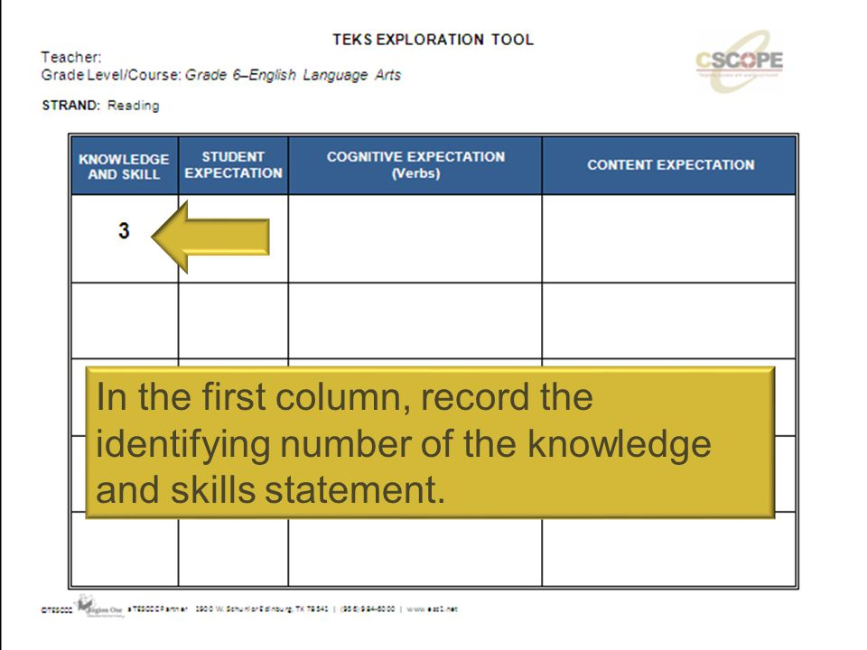 In the first column, record the identifying number of the knowledge and skills statement.