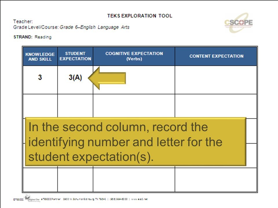 In the second column, record the identifying number and letter for the student expectation(s).