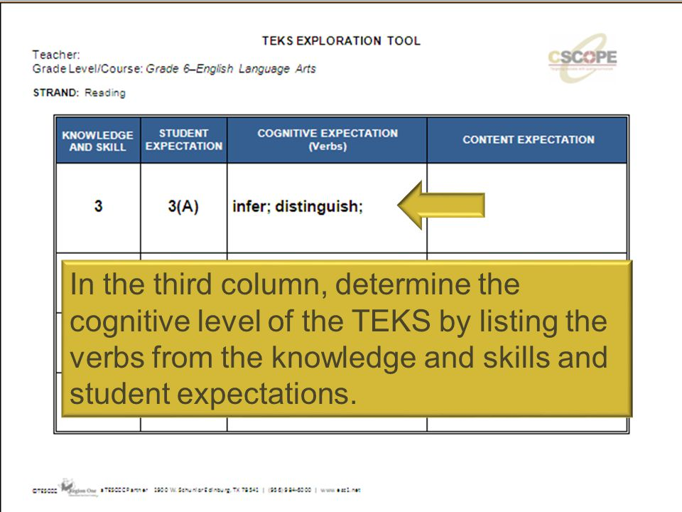 In the third column, determine the cognitive level of the TEKS by listing the verbs from the knowledge and skills and student expectations.