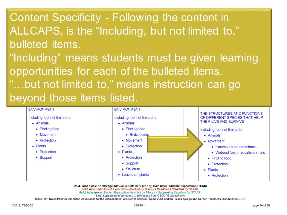 Content Specificity - Following the content in ALLCAPS, is the Including, but not limited to, bulleted items.
