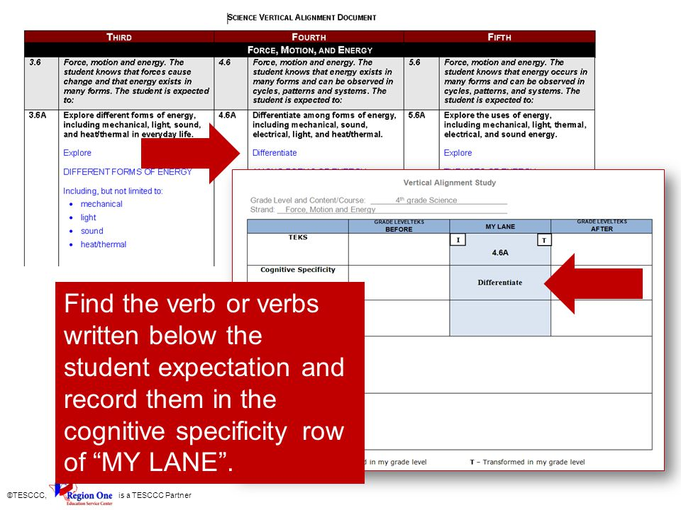 Find the verb or verbs written below the student expectation and record them in the cognitive specificity row of MY LANE .