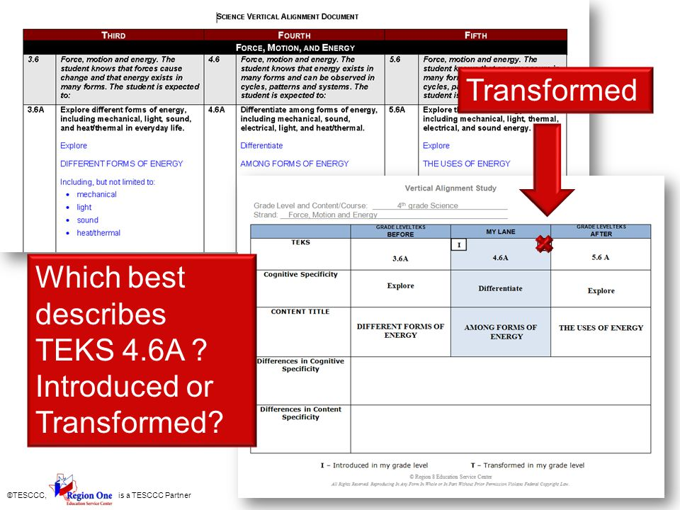 Which best describes TEKS 4.6A Introduced or Transformed