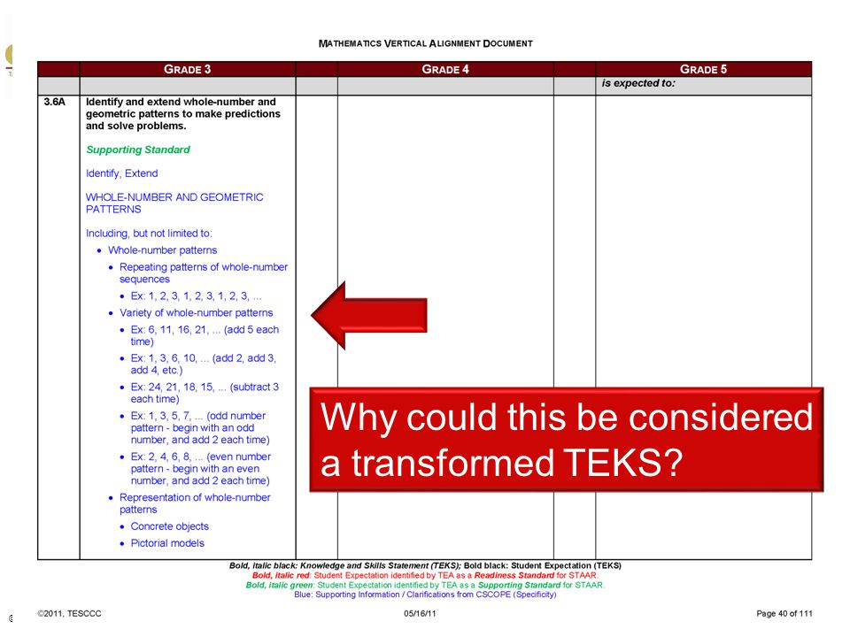 Why could this be considered a transformed TEKS