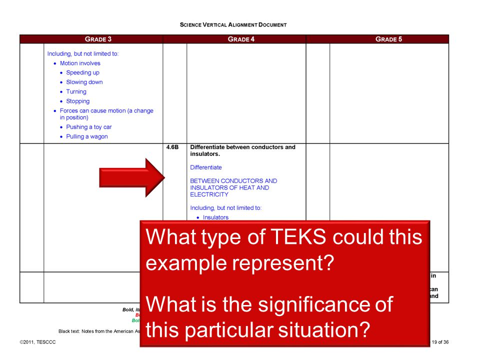What type of TEKS could this example represent