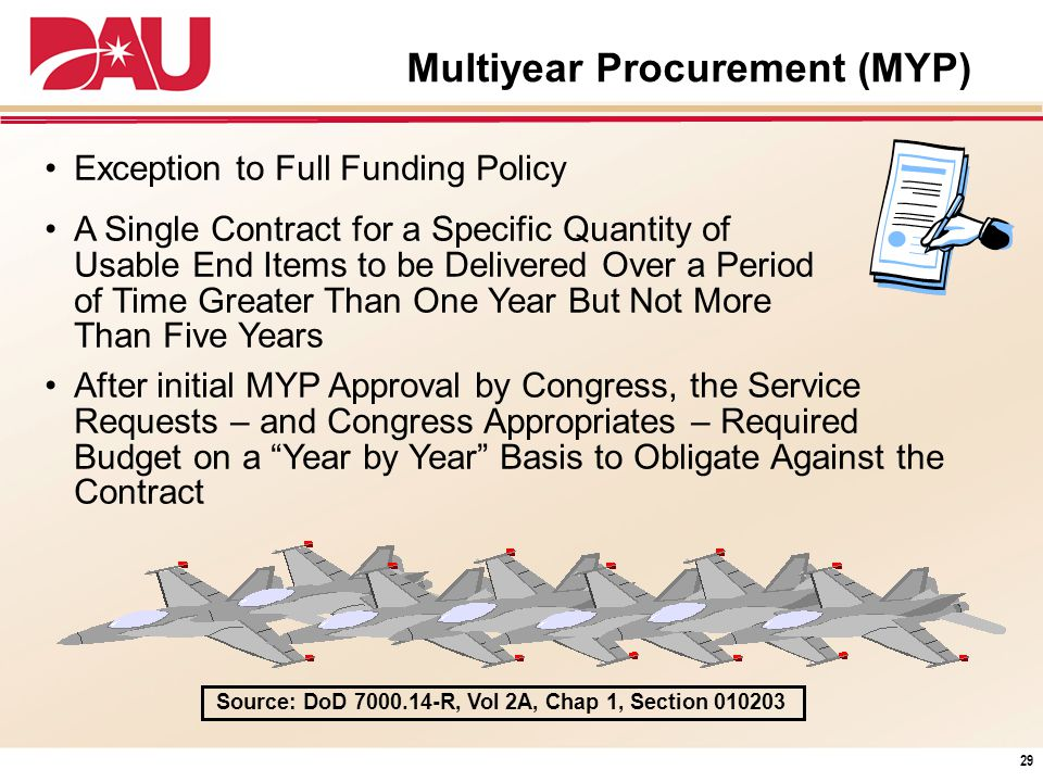 Multiyear Procurement (MYP)