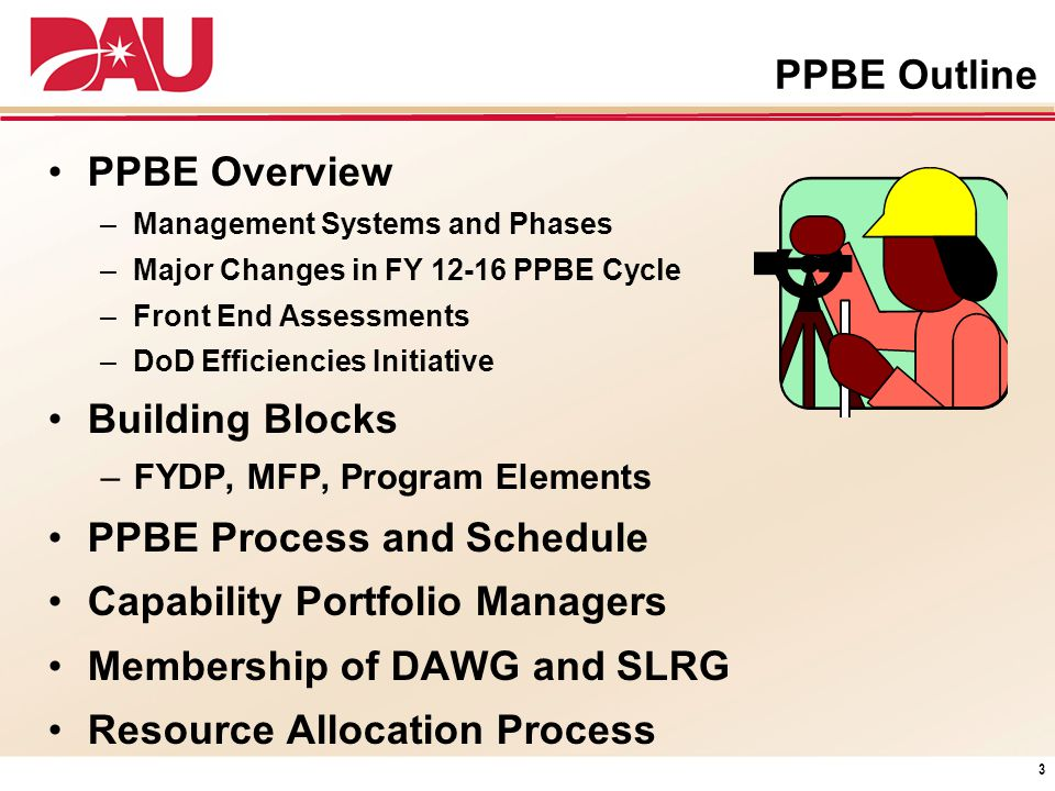 PPBE Process and Schedule Capability Portfolio Managers