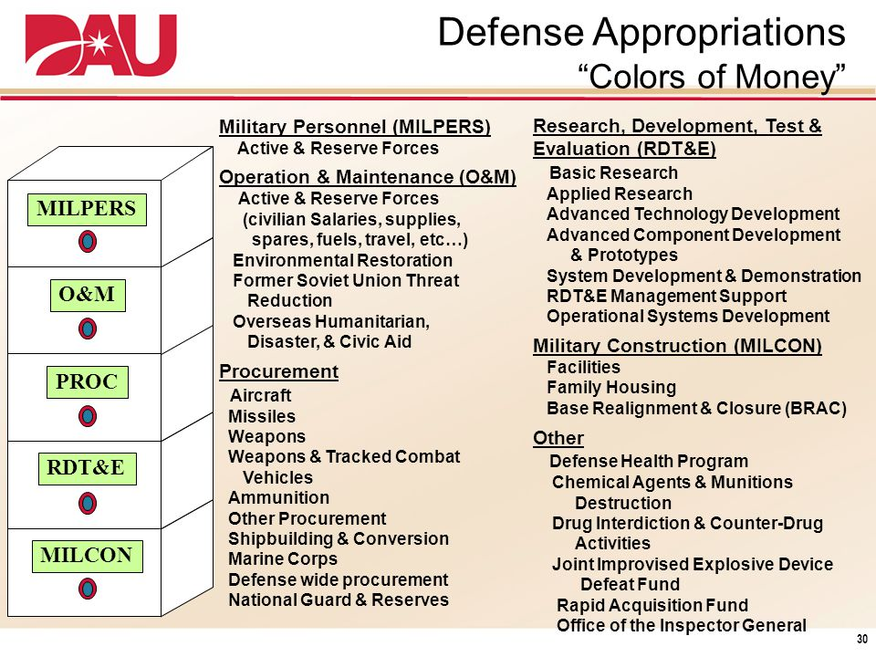Defense Appropriations Colors of Money
