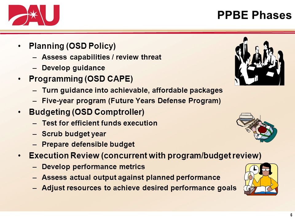 PPBE Phases Planning (OSD Policy) Programming (OSD CAPE)