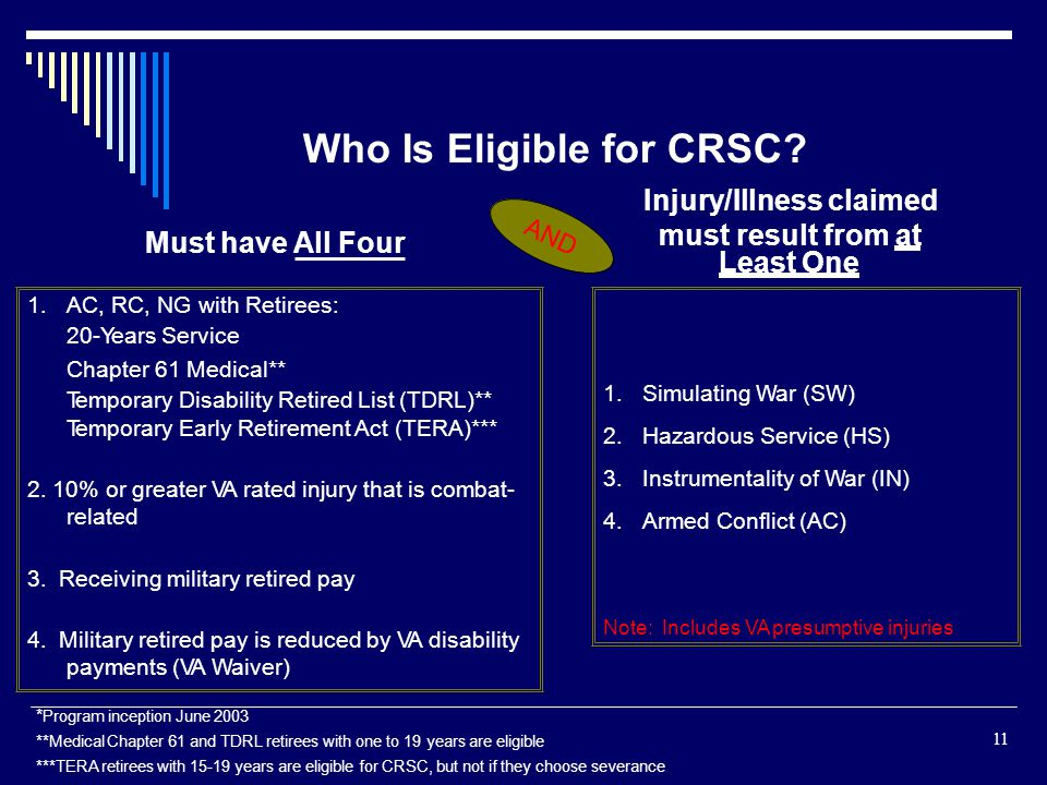 Who Is Eligible for CRSC