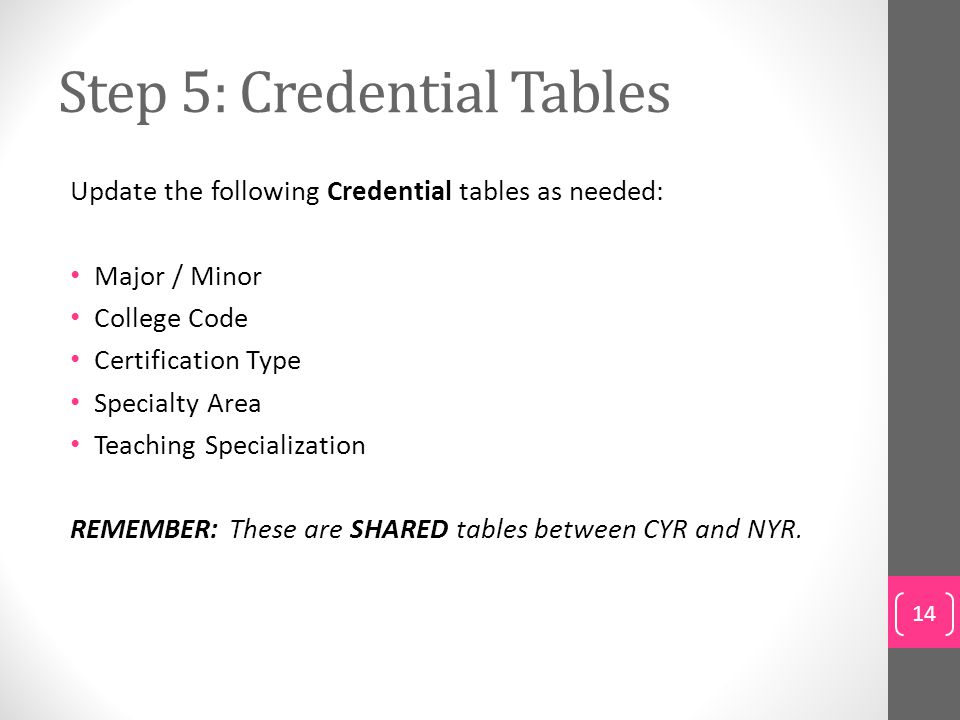 Step 5: Credential Tables