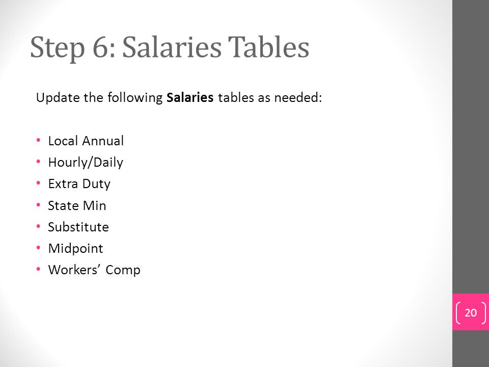 Step 6: Salaries Tables Update the following Salaries tables as needed: Local Annual. Hourly/Daily.