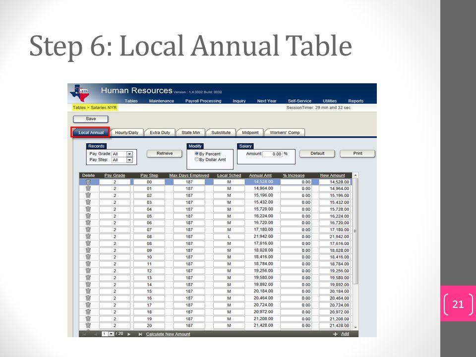 Step 6: Local Annual Table