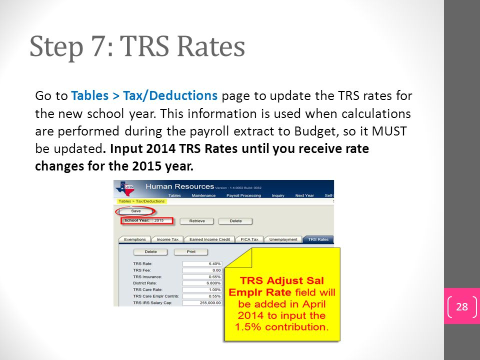 Step 7: TRS Rates