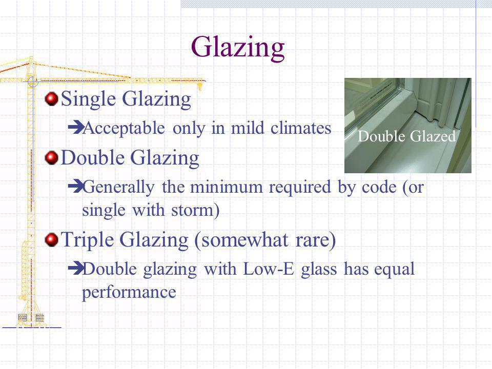 Glazing Single Glazing Double Glazing Triple Glazing (somewhat rare)