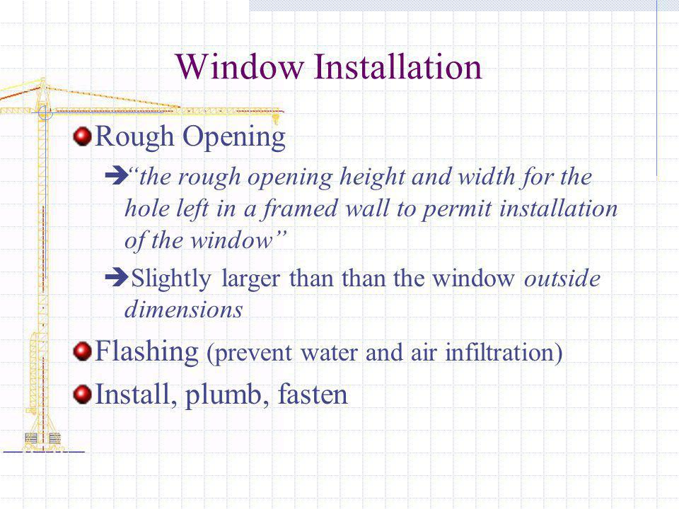 Window Installation Rough Opening