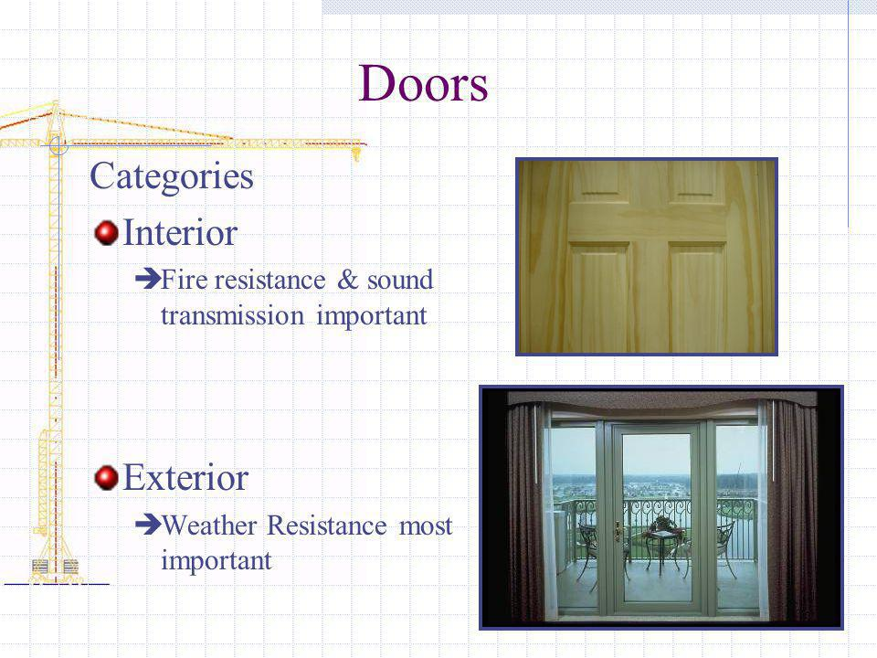 Doors Categories Interior Exterior
