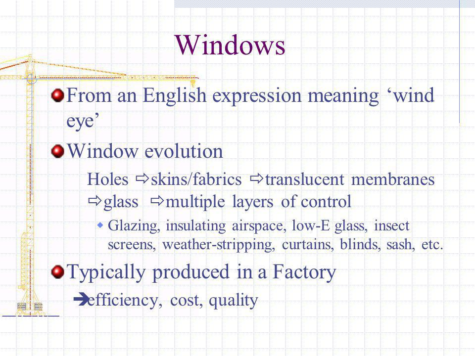 Windows From an English expression meaning 'wind eye' Window evolution