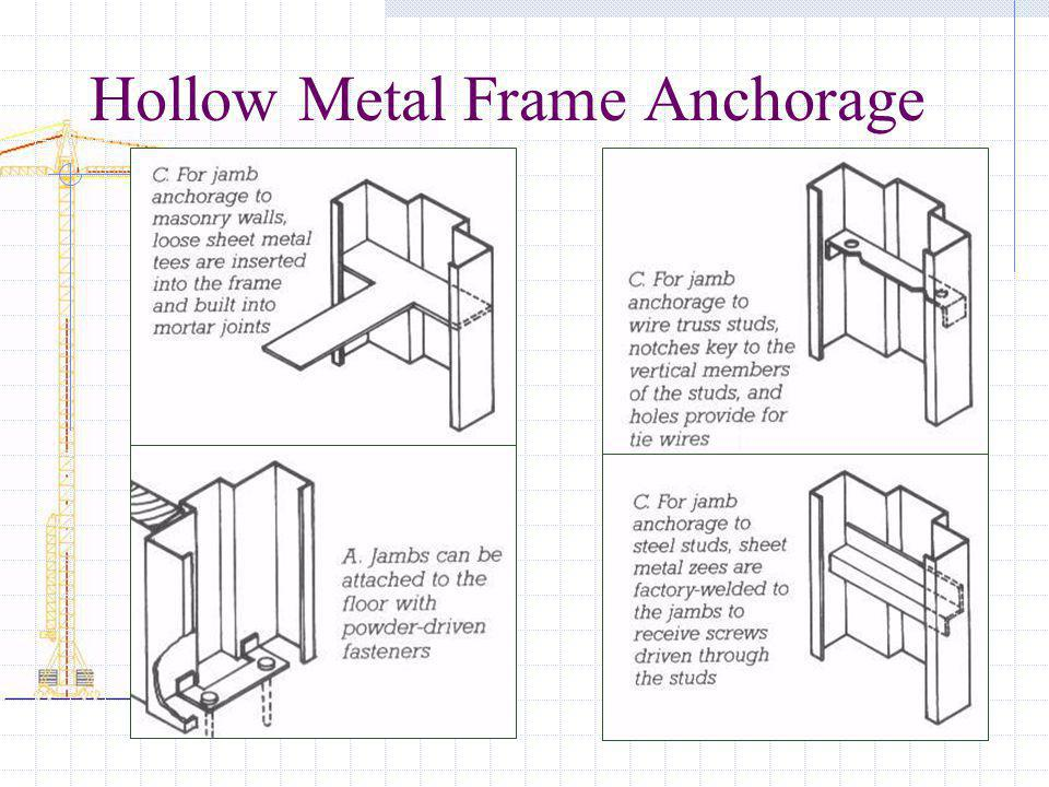 Hollow Metal Frame Anchorage