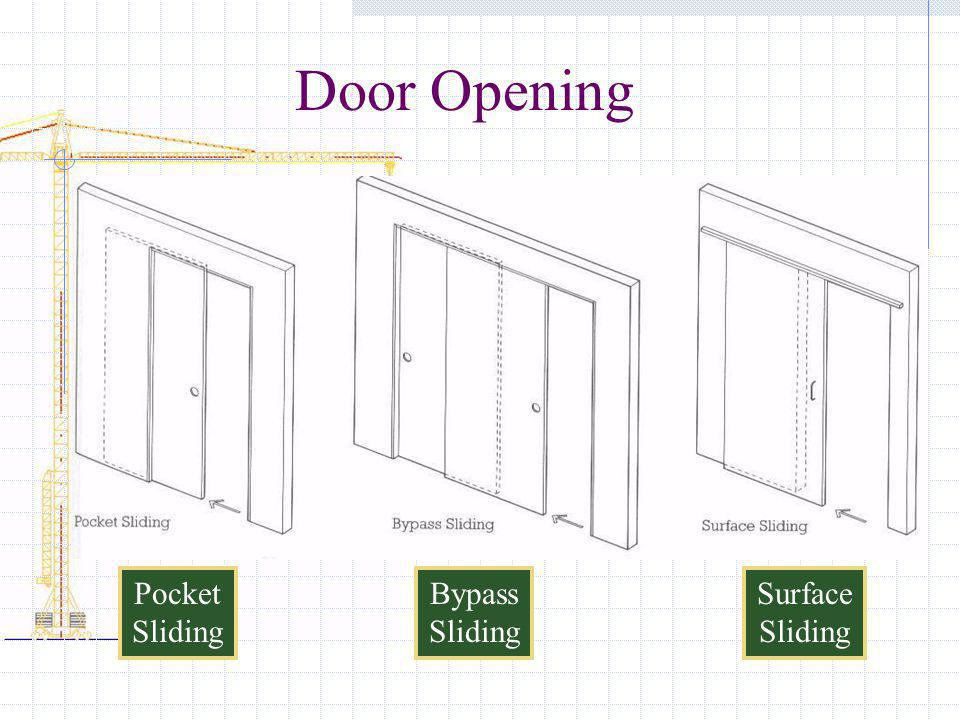 Door Opening Pocket Sliding Bypass Sliding Surface Sliding