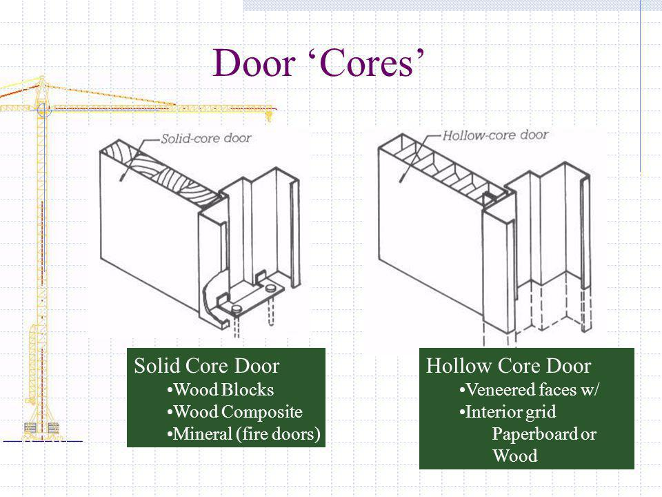 Door 'Cores' Solid Core Door Hollow Core Door Wood Blocks