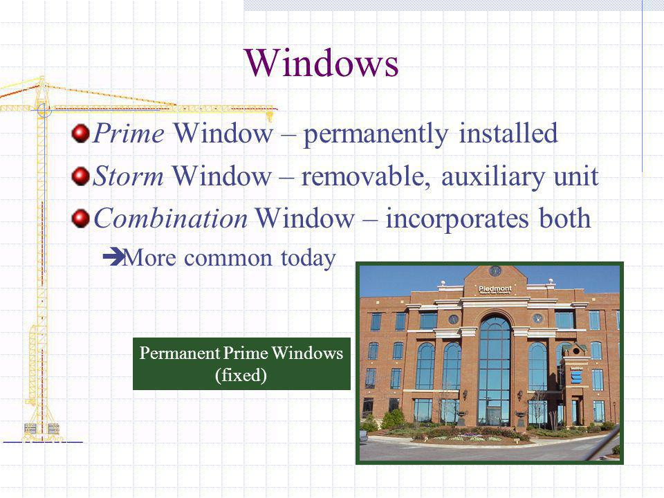 Permanent Prime Windows