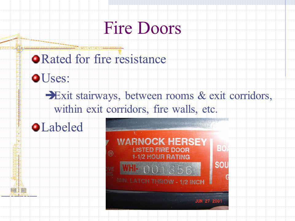 Fire Doors Rated for fire resistance Uses: Labeled