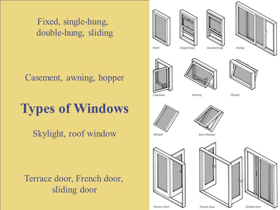 Types of Windows Types of Windows Fixed, single-hung,